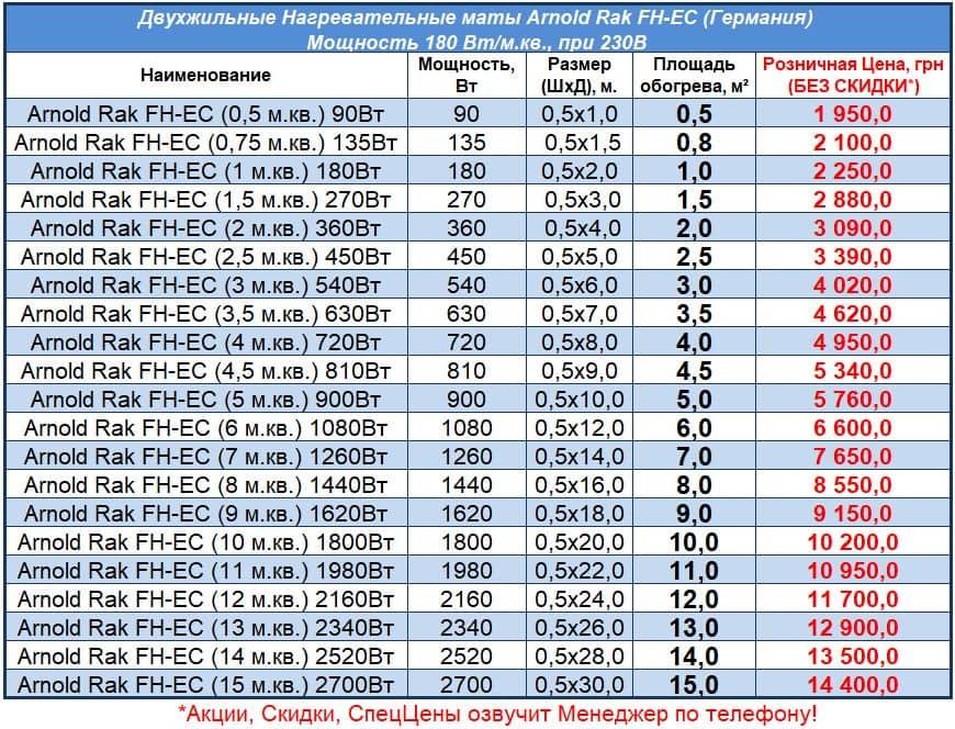 Цены на маты для теплого пола ArnoldRak FH-EC, Прайс 2021