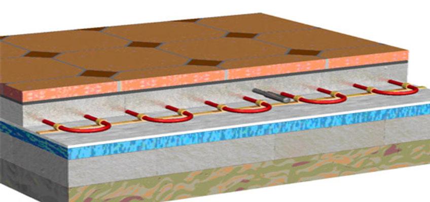 Теплый пол в стяжку. Конструкция греющего пирога. Черновой пол, утеплитель, нагревательный кабель, цементно-песчаная стяжка 2-3 см, плитка.