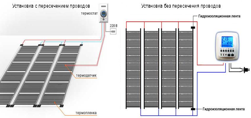Подключение инфракрасной пленки - с пересечением проводов и без пересечения проводов.