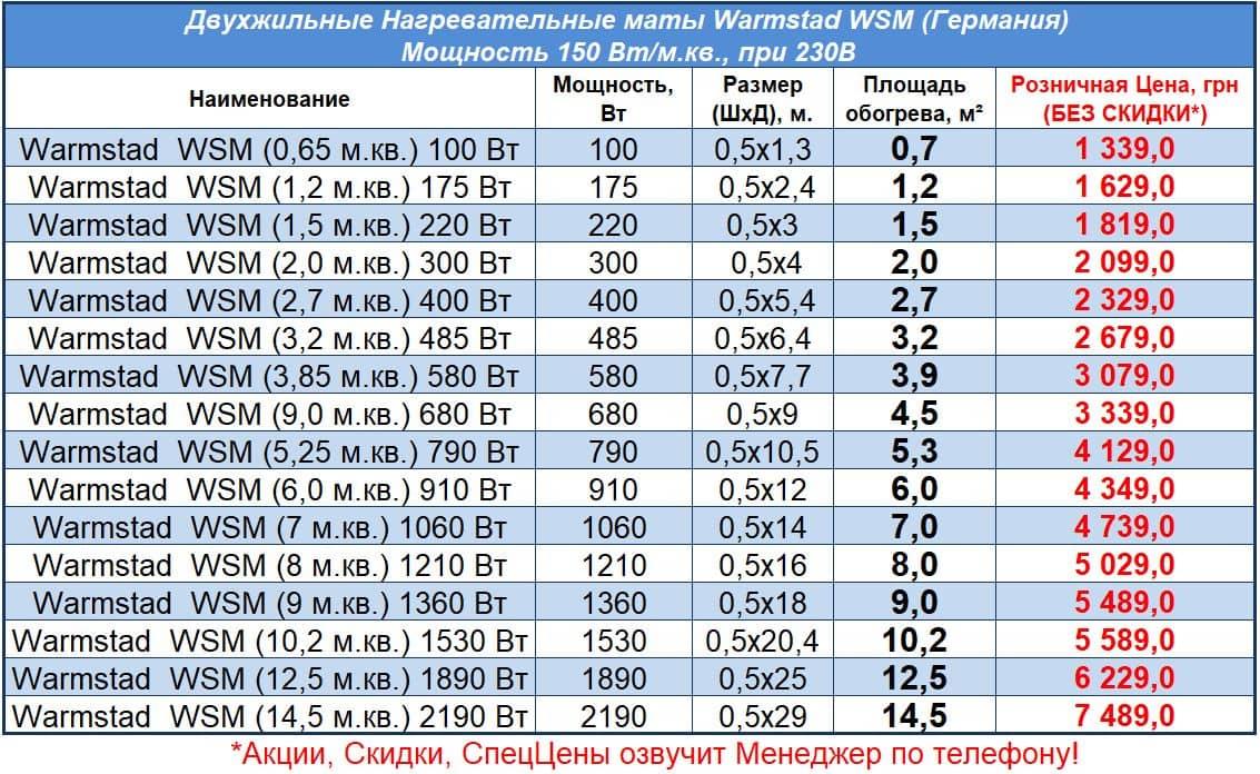 Цены на маты для теплого пола Warmstad_WSM, Прайс 2021