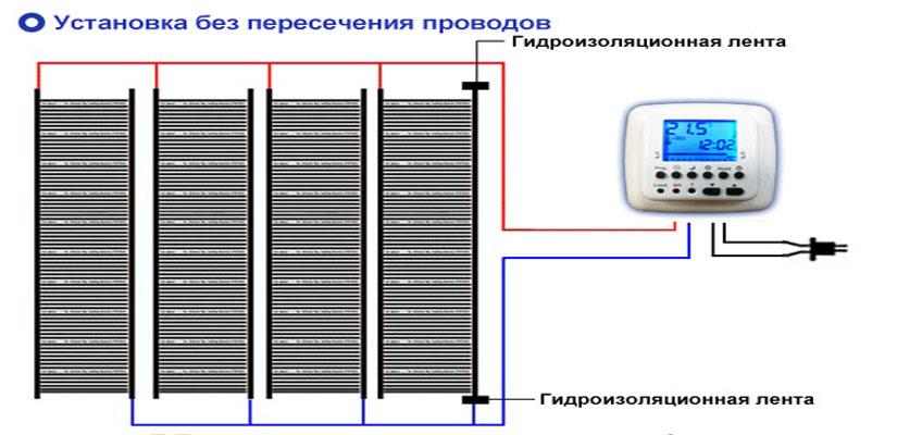 Схема подключения проводов к инфракрасной пленке без их пересечения. Слева четыре полосы пленки, справа терморегулятор. Полосы пленки соединены между собой и подключены к регулятору.