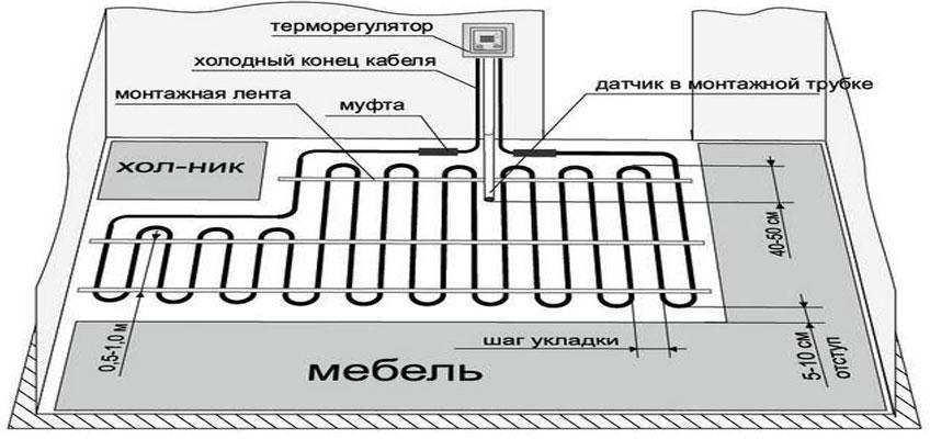 Схематическое изображение монтажа теплого пола на основе одножильного кабеля. Теплый пол на кухне.