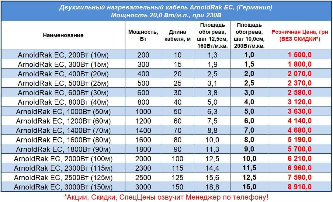 Цены на кабель для теплого пола ArnoldRak EC - Прайс 2021