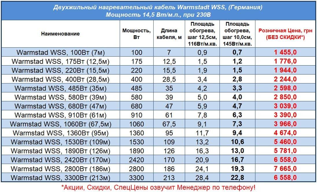 Цены на кабель для теплого пола Warmstad WSS - Прайс 2021