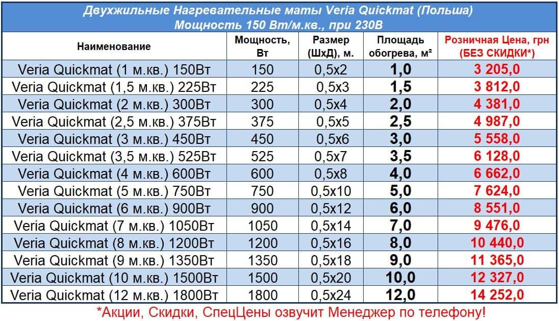 Цены на маты для теплого пола Veria QuickMat, Прайс 2021